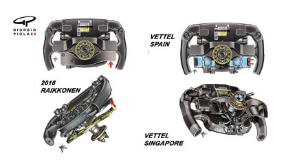 Ferrari SF70H - steering wheel comparison
