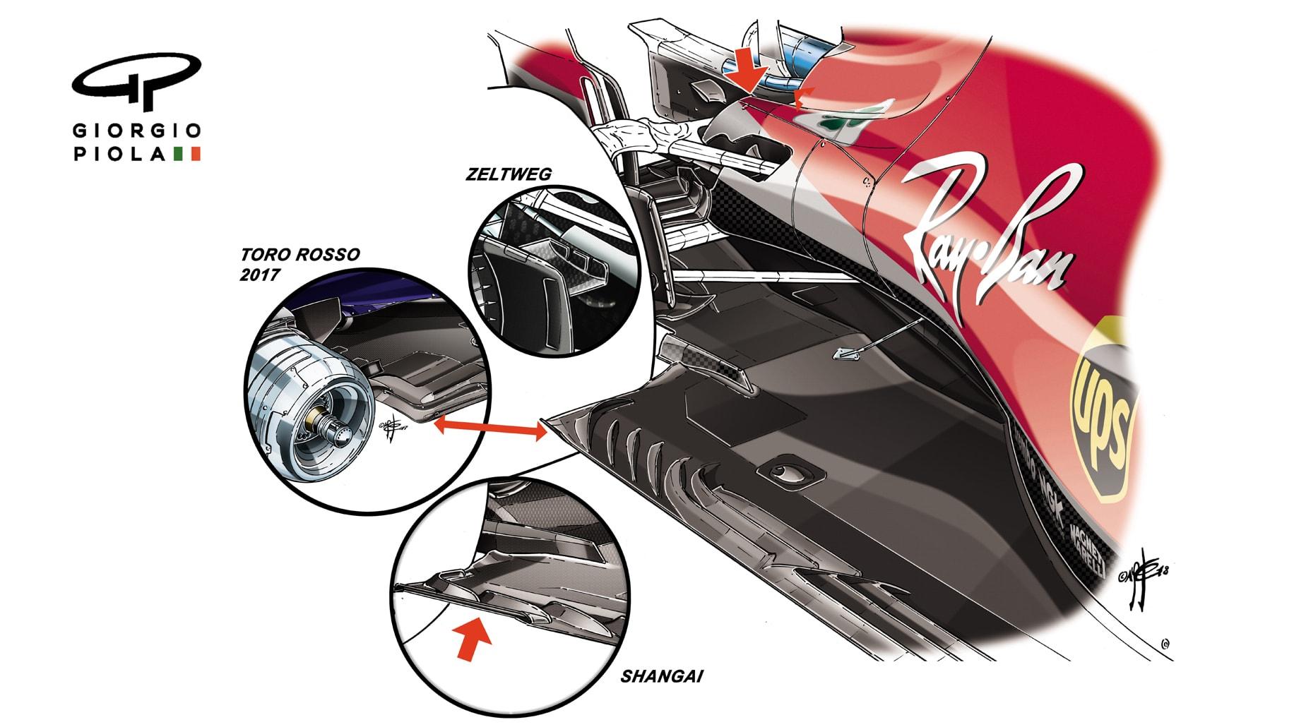 Tech Tuesday The Ferrari Floor That Floored Mercedes