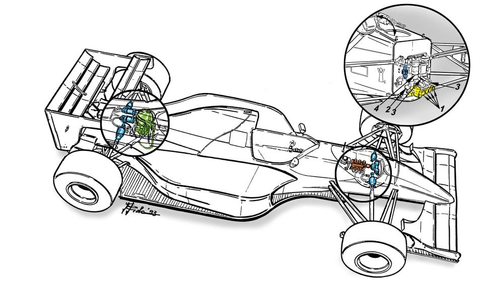 [TBQL_4184]  TECH TUESDAY: Why the Williams FW15C remains F1's technological Tour de  Force | Formula 1 Engine Diagram |  | F1.com
