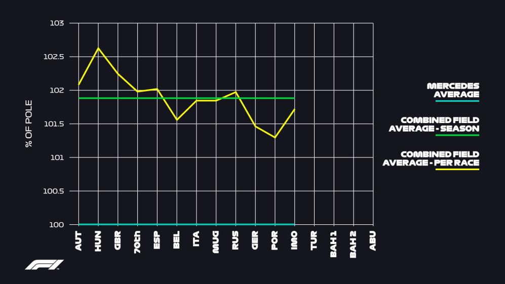 Gráfico FOM 1B_V1.jpg