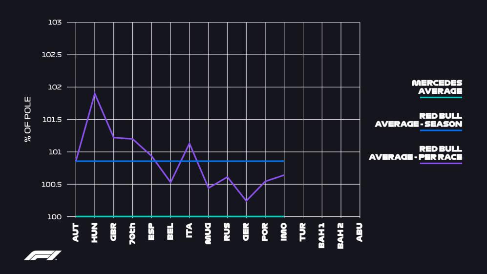 Gráfico 2 de FOM Red Bull_V1.jpg