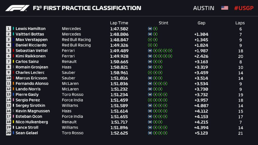 P1 USA PROVISIONAL CLASSIFICATION.jpg