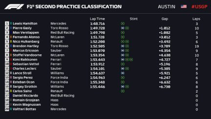 P2 USA PROVISIONAL CLASSIFICATION.jpg
