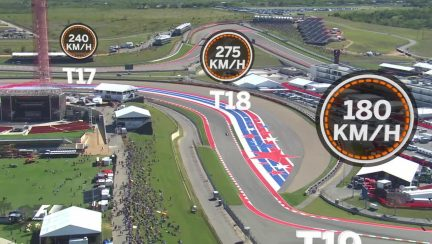 A bird's-eye view of the Circuit of The Americas