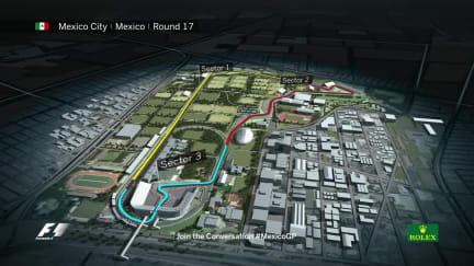 Circuit Guide - Autódromo Hermanos Rodríguez