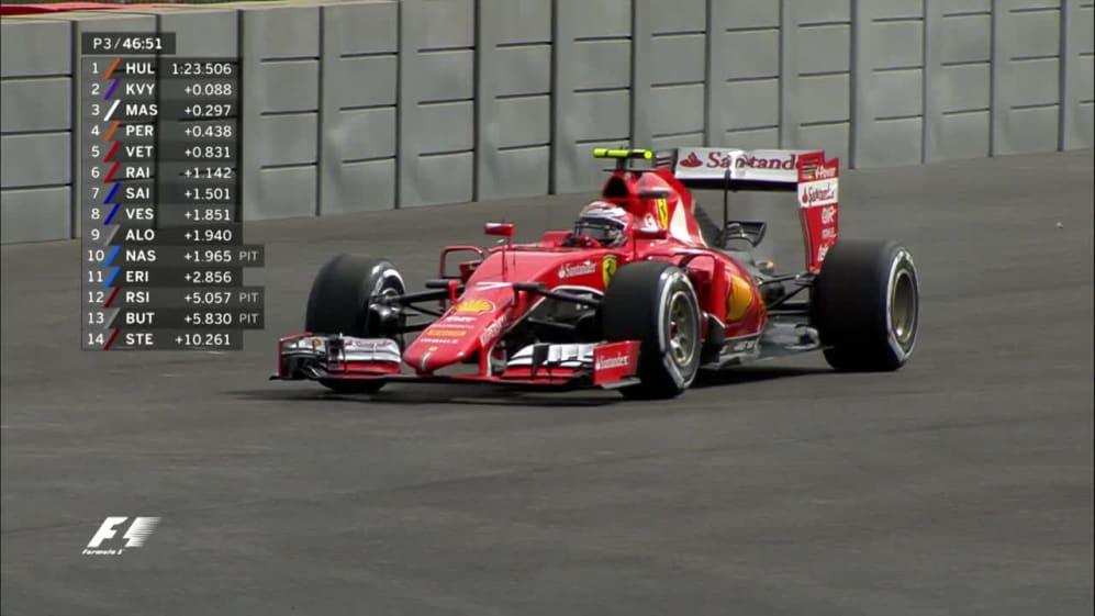 FP3: Raikkonen stops on track with engine problem