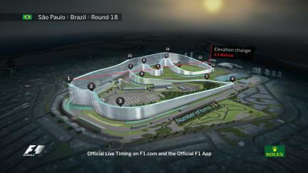 Circuit guide - Interlagos