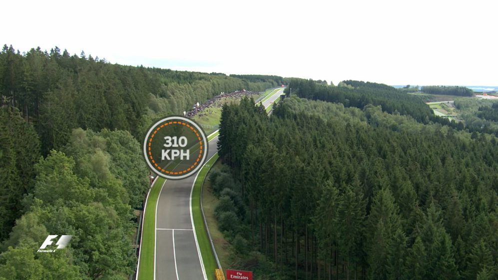 A bird's eye view of Spa-Francorchamps