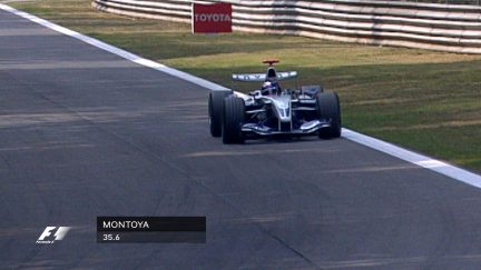 The fastest lap in Formula One history