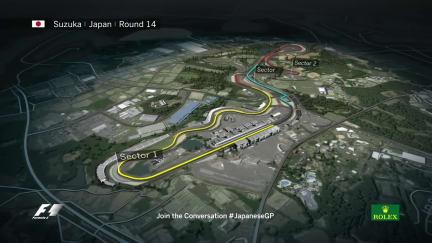 Circuit guide - Suzuka