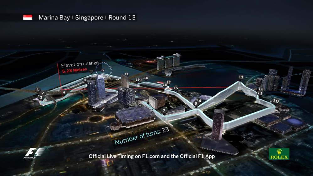 Circuit Guide - Marina Bay
