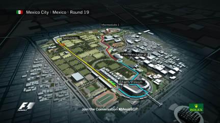 2016 Circuit Guide - Autodromo Hermanos Rodriguez