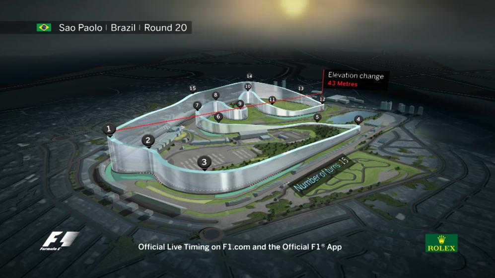 2016 Circuit Guide - Autodromo Jose Carlos Pace