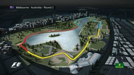 2016 Circuit guide - Albert Park