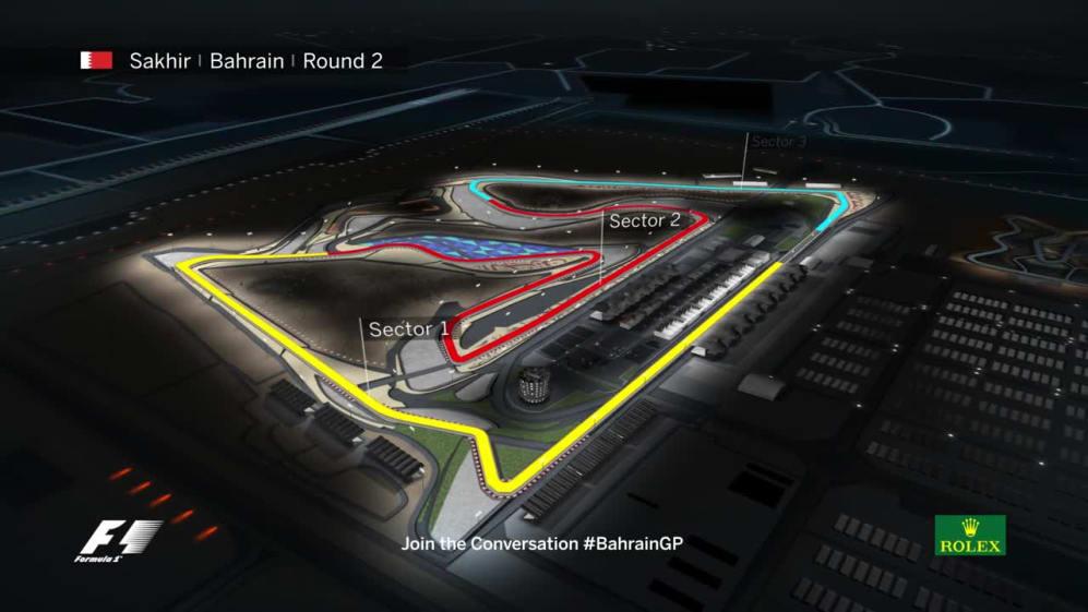 2016 Circuit guide - Bahrain International Circuit