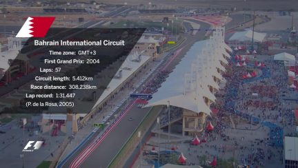 Your guide to the Bahrain Grand Prix