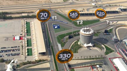 A bird's-eye view of the Bahrain International Circuit 2016