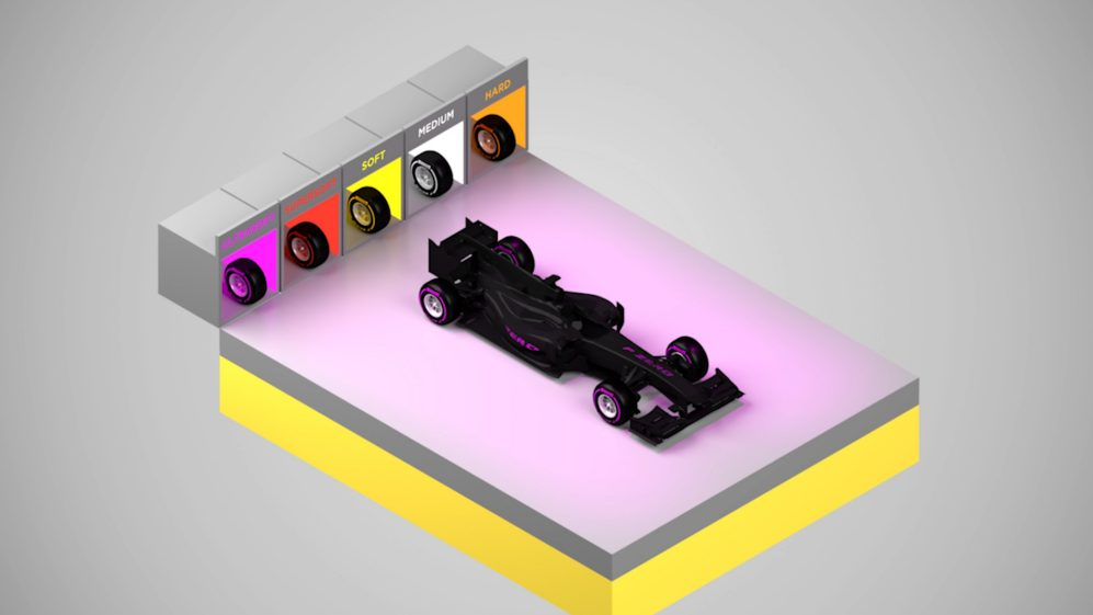 The 2016 tyre regulations explained