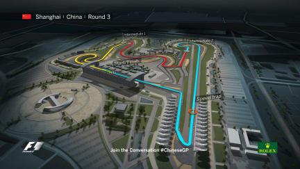 2016 Circuit Guide - Shanghai International Circuit