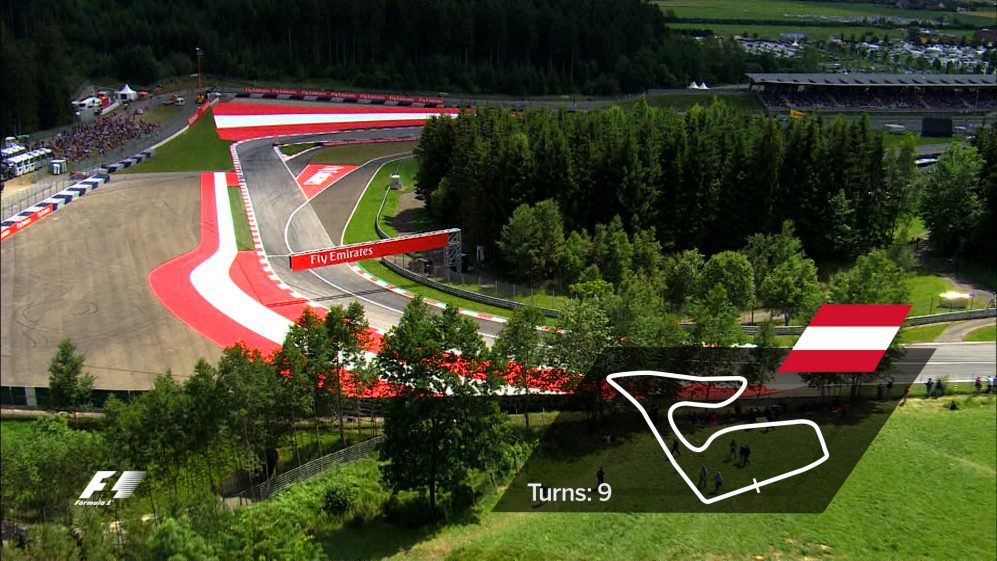 Your guide to the Austrian Grand Prix