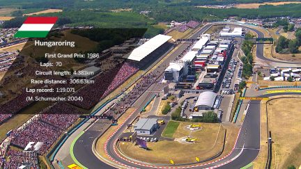 Your guide to the Hungarian Grand Prix