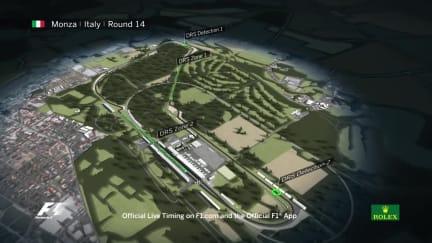 2016 Circuit Guide - Autodromo Nazionale Monza