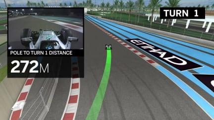 Virtual Circuit Guide - Abu Dhabi