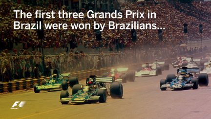 Fast facts - Brazil
