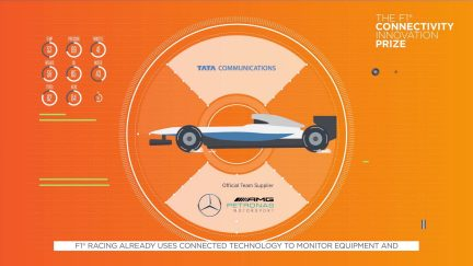 2017 F1 Connectivity Innovation Prize - The Mercedes Challenge