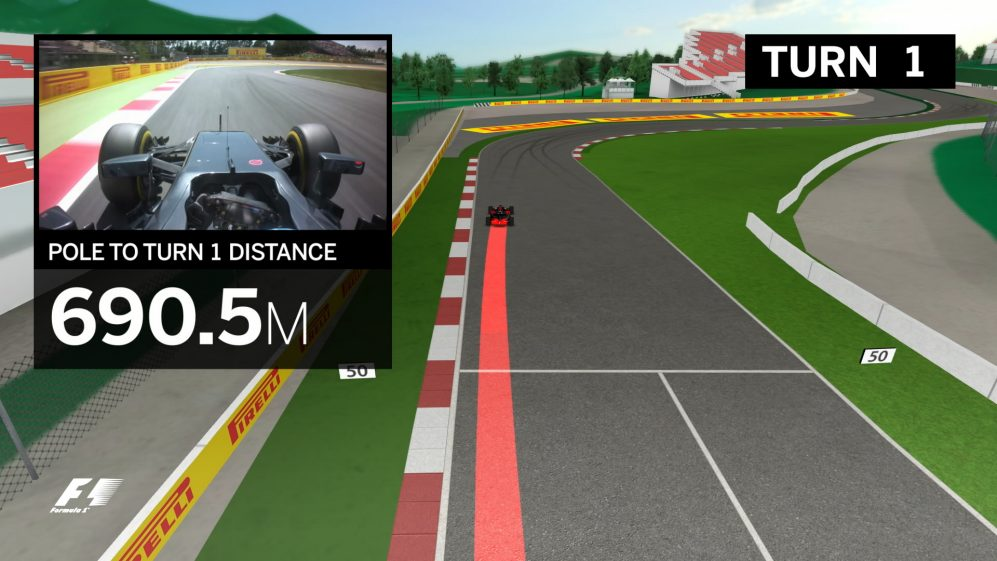 Virtual Circuit Guide - Spain