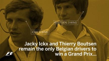 Fast facts - Belgium