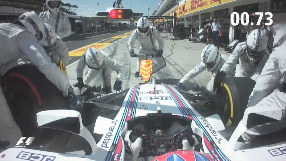 DHL Fastest Pit Stop - Hungary - Di Resta
