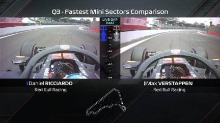 ONBOARD COMPARISON: How Ricciardo beat Verstappen to pole in Mexico