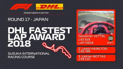 DHL Fastest Lap Award - Japan