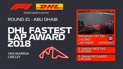 DHL Fastest Lap Award - Abu Dhabi