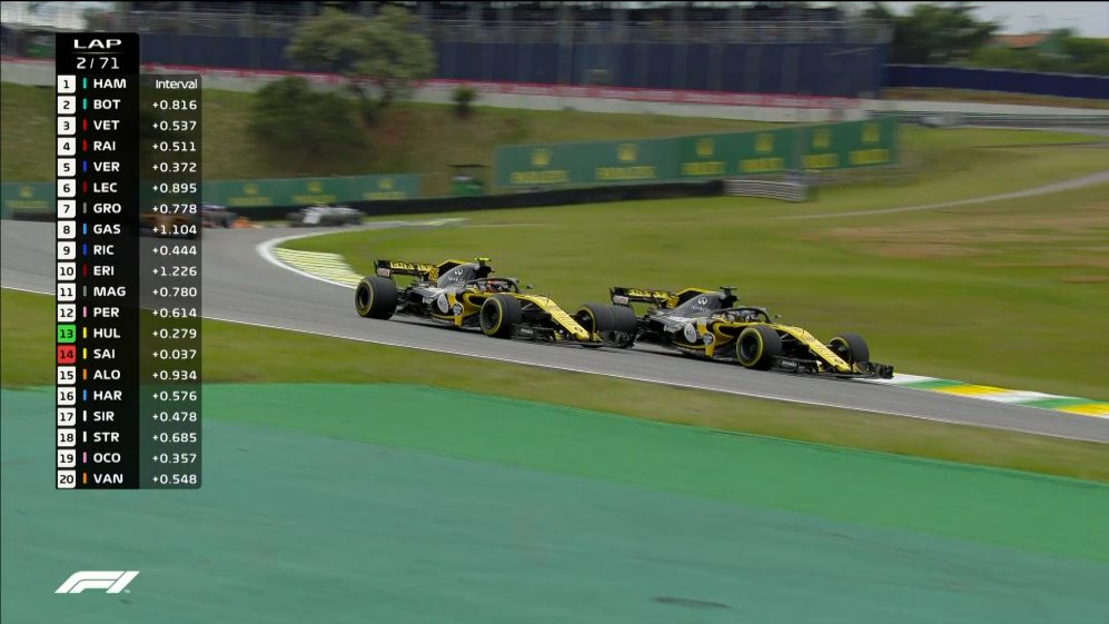 RACE: Intra-team Renault battle almost ends in tears
