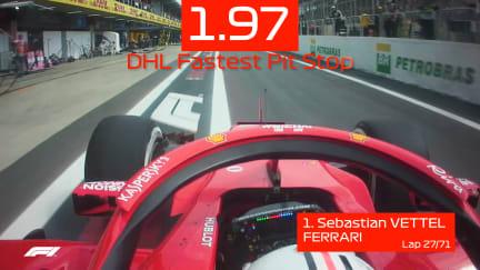 DHL Fastest Pit Stop Award - Brazil
