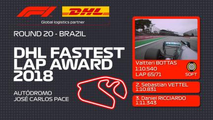 DHL Fastest Lap Award - Brazil