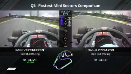 QUALIFYING COMPARISON: Verstappen pips Ricciardo by just 0.002s in Brazil