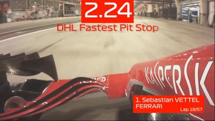 DHL Fastest Pit Stop Award - Bahrain