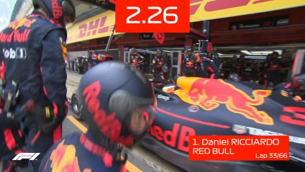 DHL Fastest Pit Stop Award - Spain