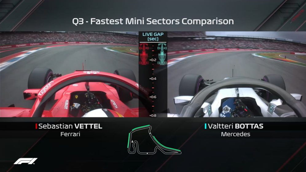 SIDE-BY-SIDE: How Vettel beat Bottas to pole