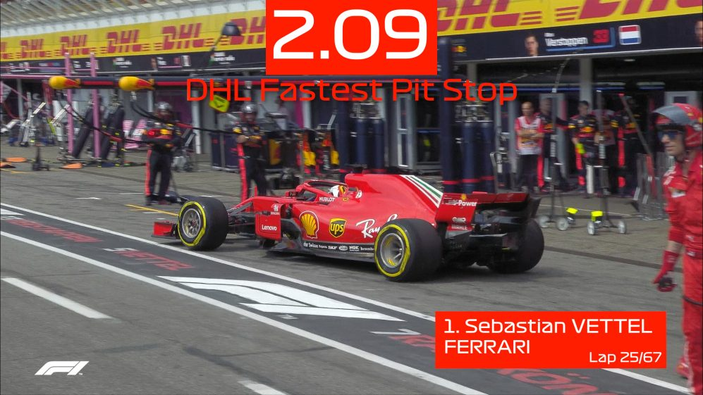 DHL Fastest Pit Stop Award - Germany