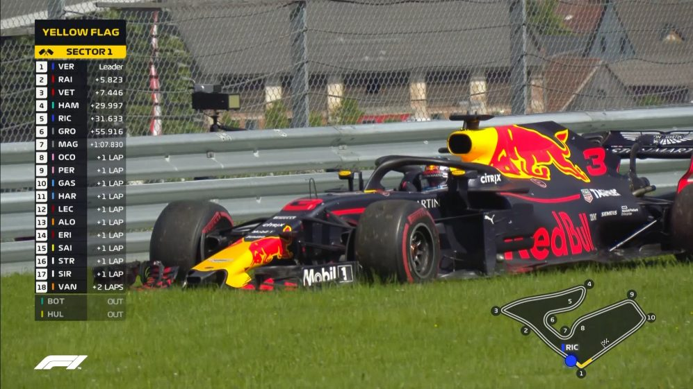 RACE: Birthday heartbreak for Daniel Ricciardo