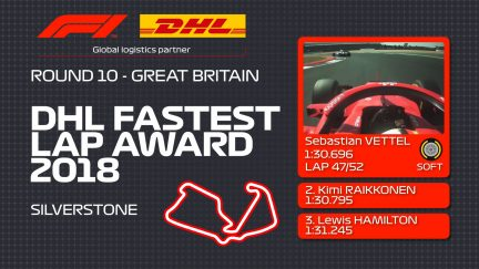 DHL Fastest Lap Award - Great Britain