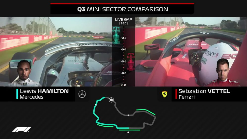 Hamilton vs Vettel: A look at Mercedes' advantage over Ferrari in qualifying