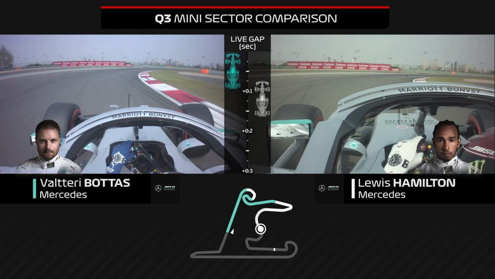ONBOARD COMPARISON: How Bottas beat Hamilton to pole in China