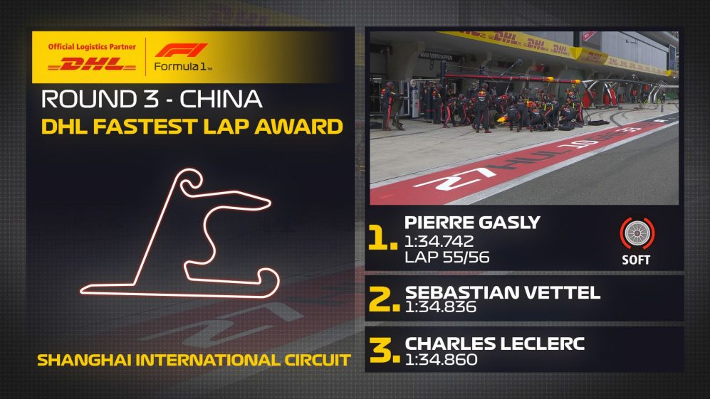 DHL Fastest Lap Award - China