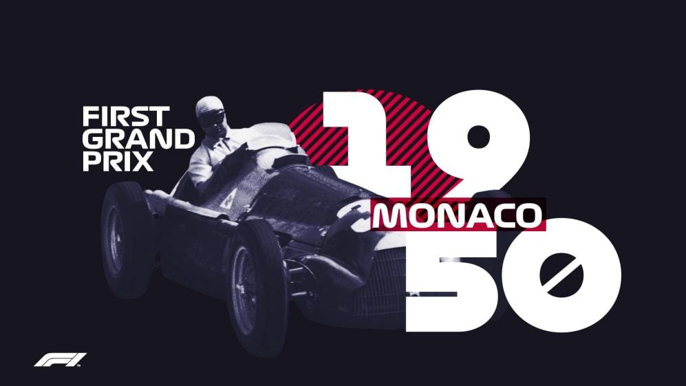 MONACO GP: Circuit Stats