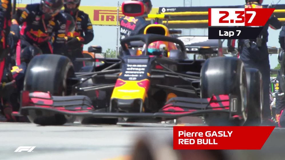 DHL Fastest Pit Stop Award – Canada